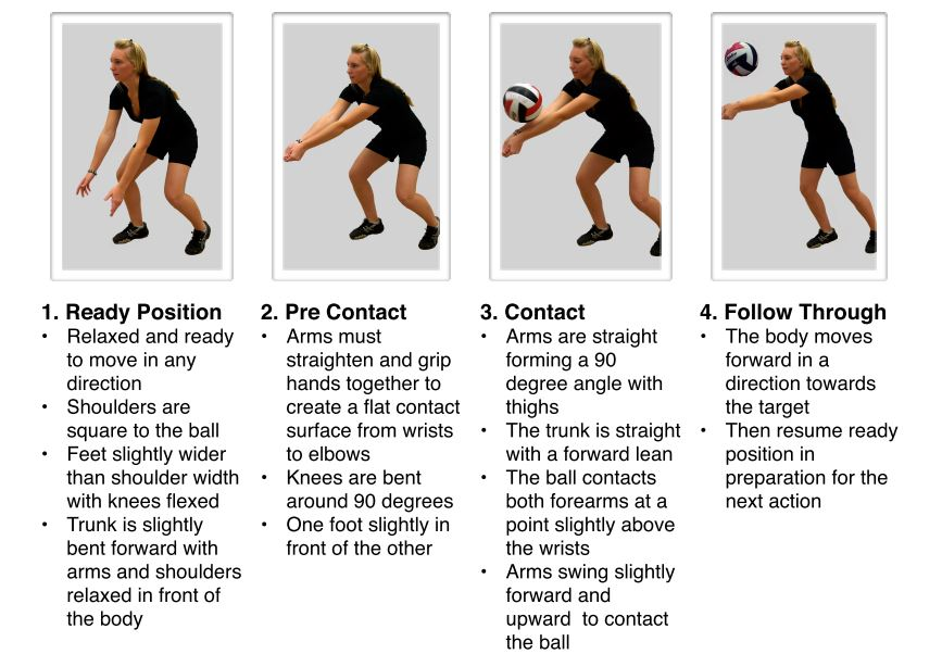 BarryVolleyball - Volleyball Skills