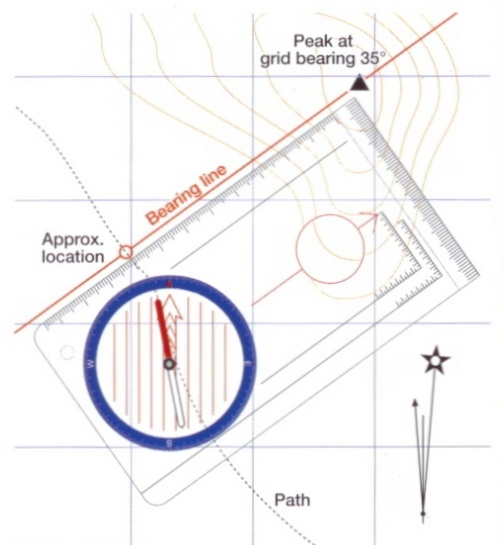 Pinpointing Position along a Linear Feature