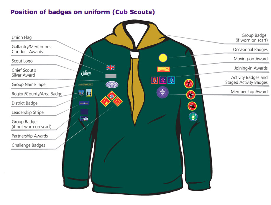 how to delete your references on scouts canada