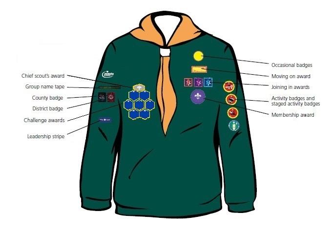 Cub Scout Uniform diagram