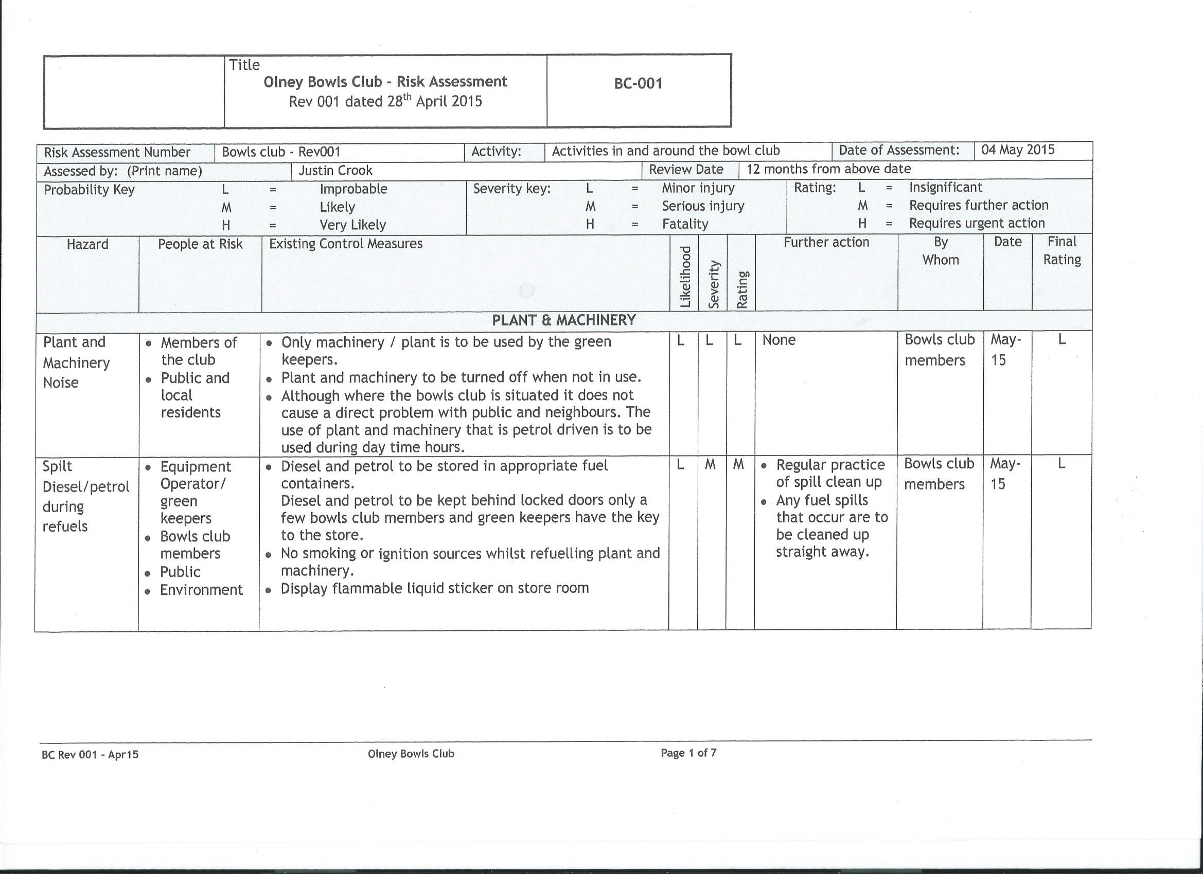 Olneybowlingclub health safety document for Risk documentation template