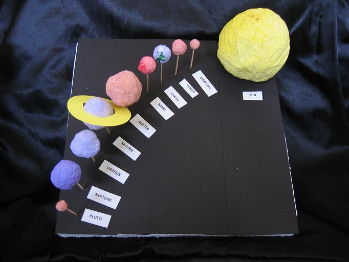 solar system project ideas - photo #9